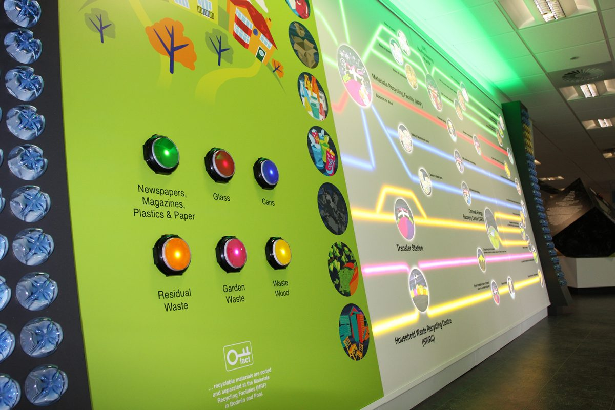 Cornwall energy recovery centre – visitor centre